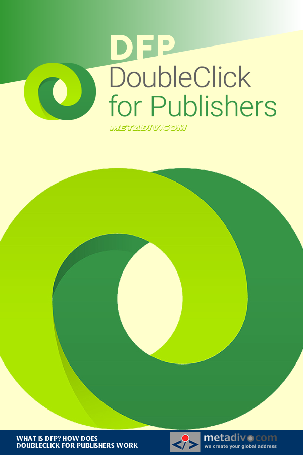 What is DFP? How does DoubleClick for Publishers Work? DoubleClick for Publishers (DFP) is an ad management tool that allows publishers to sell, schedule, deliver, and manage their ad inventory.