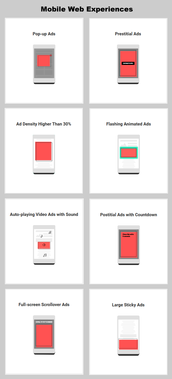 The Initial Better Ads Standards, Coalition for Better Ads for Mobile
