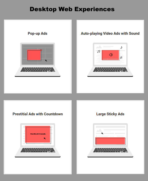 The Initial Better Ads Standards Coalition for Better Ads desktop web